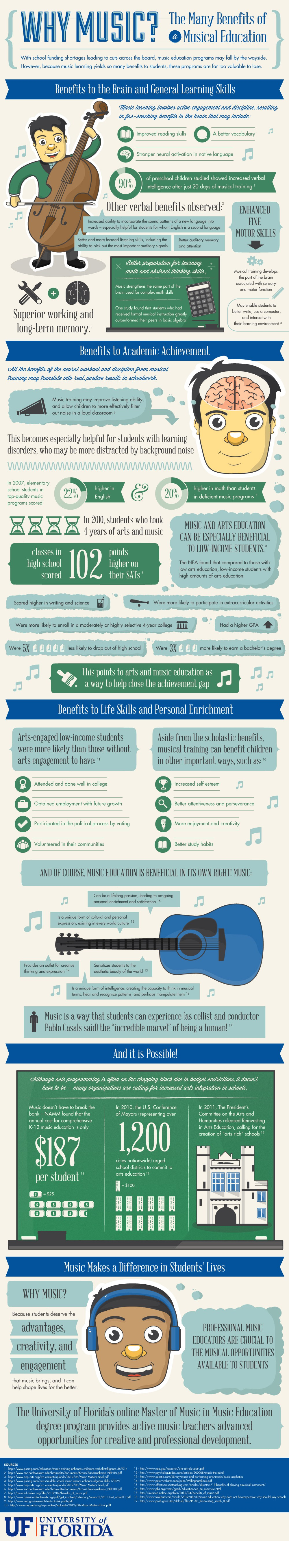 benefits-of-music